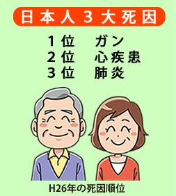 日本人3大死因